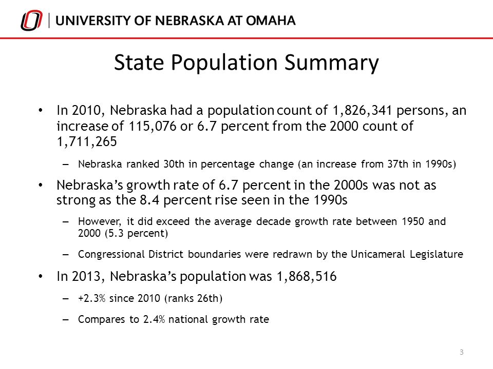 State Population Summary In 2010, Nebraska had a population count of 1,826,341 persons, an increase of 115,076 or 6.7 percent from the 2000 count of 1,711,265 – Nebraska ranked 30th in percentage change (an increase from 37th in 1990s) Nebraska's growth rate of 6.7 percent in the 2000s was not as strong as the 8.4 percent rise seen in the 1990s – However, it did exceed the average decade growth rate between 1950 and 2000 (5.3 percent) – Congressional District boundaries were redrawn by the Unicameral Legislature In 2013, Nebraska's population was 1,868,516 – +2.3% since 2010 (ranks 26th) – Compares to 2.4% national growth rate 3