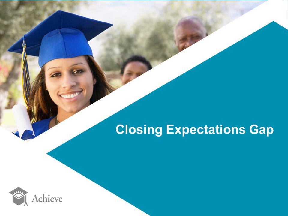 Closing Expectations Gap