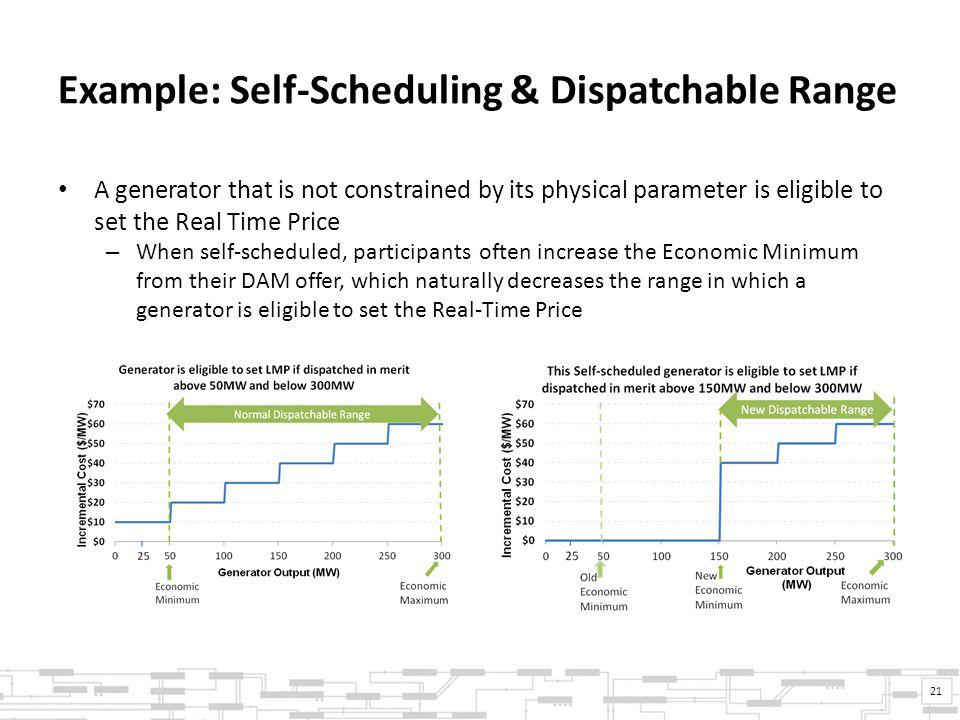 Example: Self-Scheduling & Dispatchable Range A generator that is not constrained by its physical parameter is eligible to set the Real Time Price – When self-scheduled, participants often increase the Economic Minimum from their DAM offer, which naturally decreases the range in which a generator is eligible to set the Real-Time Price 21