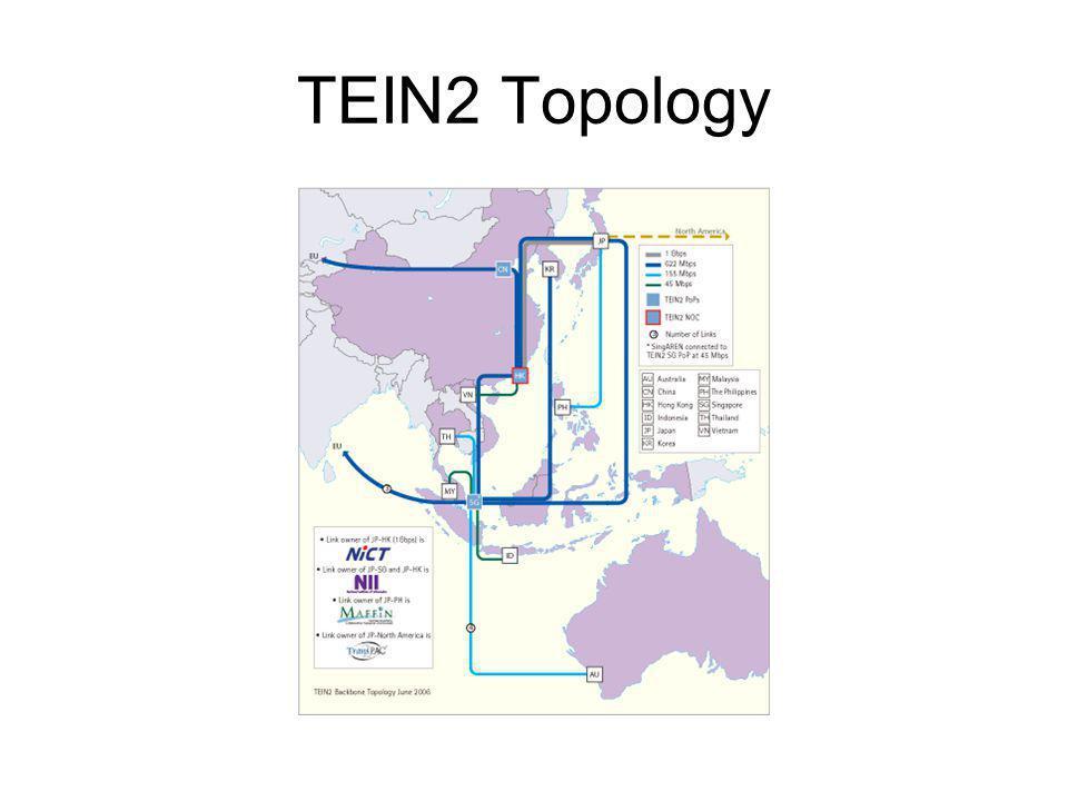 TEIN2 Topology