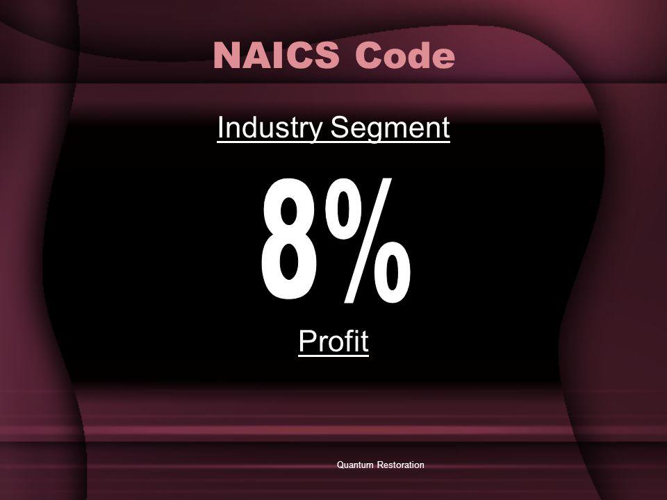 NAICS Code Industry Segment Profit