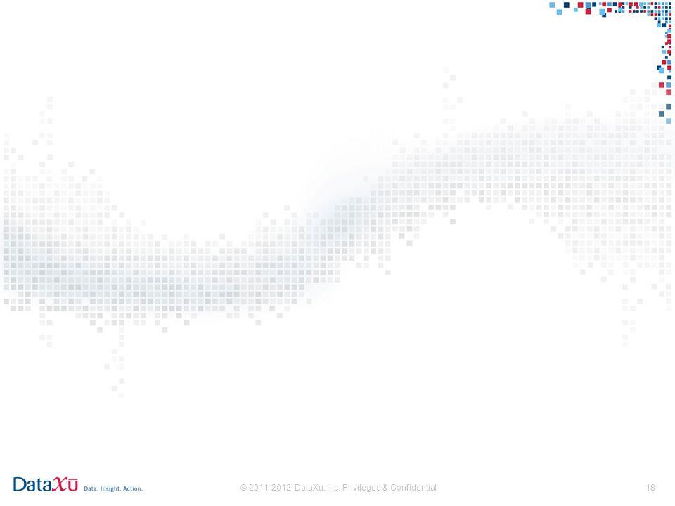 © 2011-2012 DataXu, Inc. Privileged & Confidential18