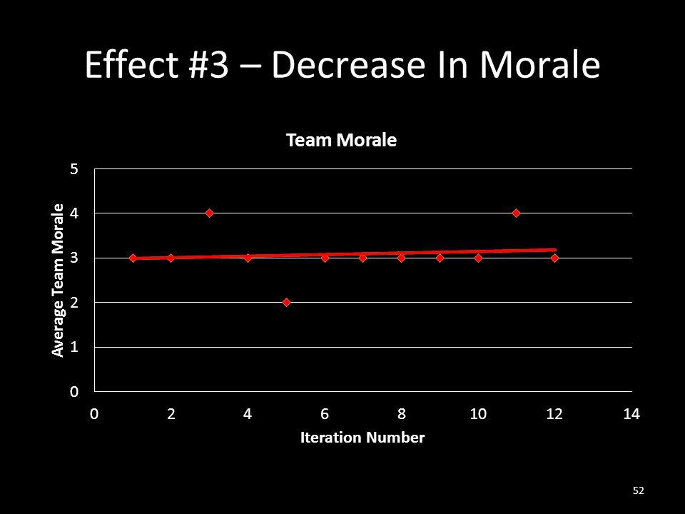 Effect #3 – Decrease In Morale 52