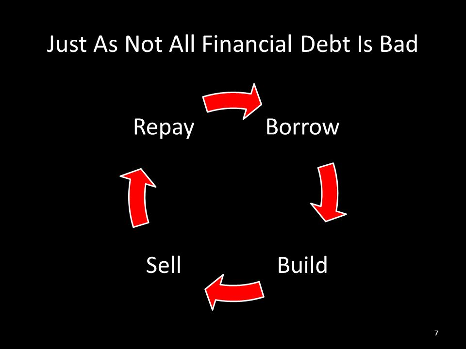 Just As Not All Financial Debt Is Bad Borrow BuildSell Repay 7