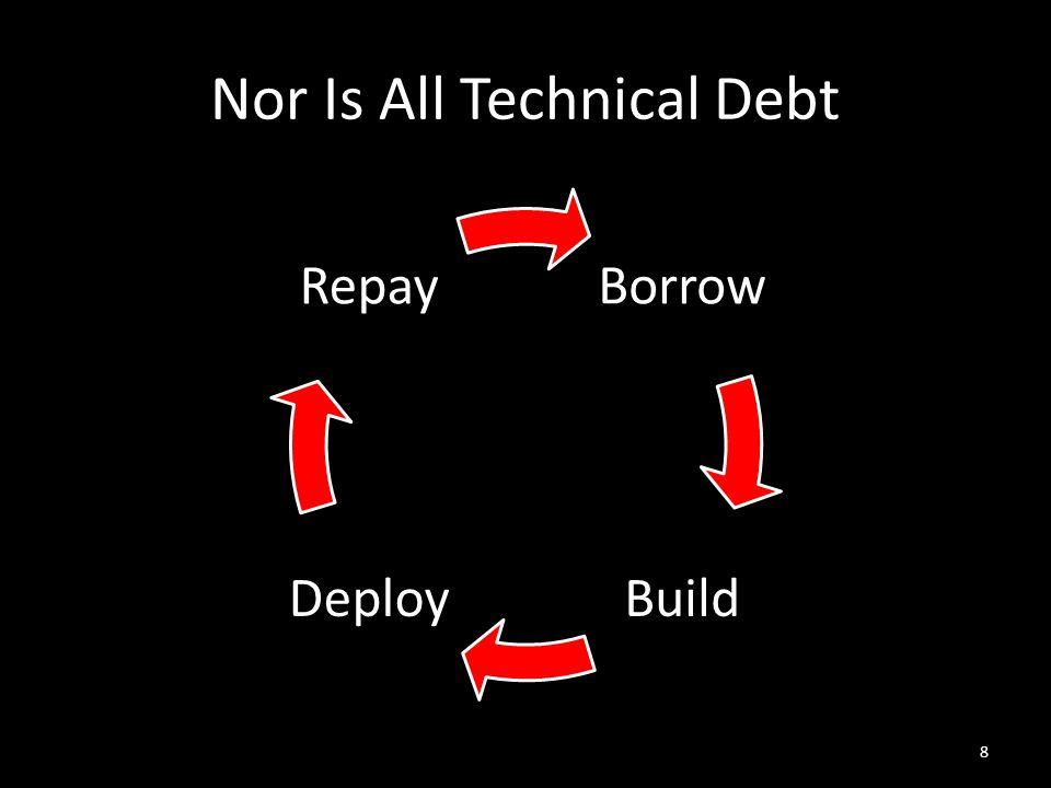 Nor Is All Technical Debt Borrow BuildDeploy Repay 8