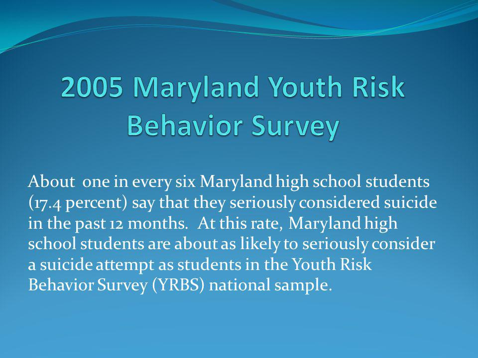 Within Maryland's high school population, female students are significantly more likely to have seriously contemplated suicide within the past 12 months than their male counterparts (22% for females vs.