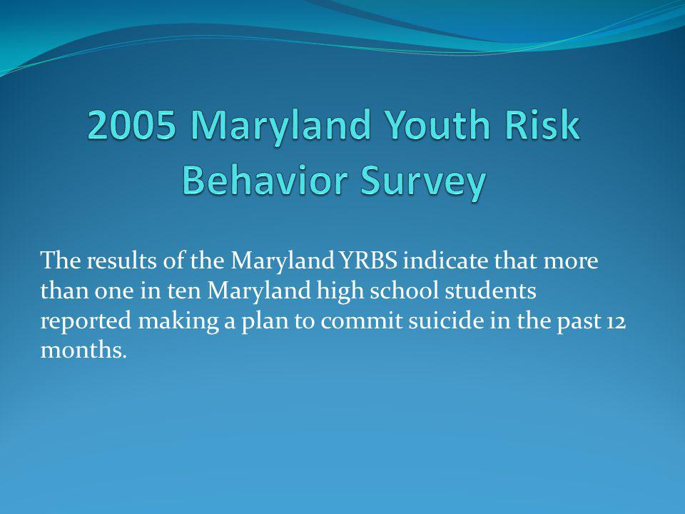 The results of the Maryland YRBS indicate that more than one in ten Maryland high school students reported making a plan to commit suicide in the past 12 months.