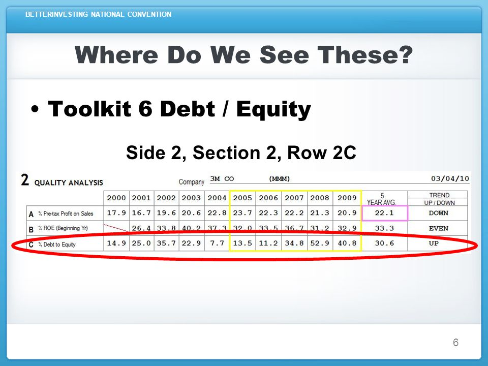 BETTERINVESTING NATIONAL CONVENTION 7 Online SSG Debt / Capital Tab 2: Evaluate Management Step 4: % Debt to Capital