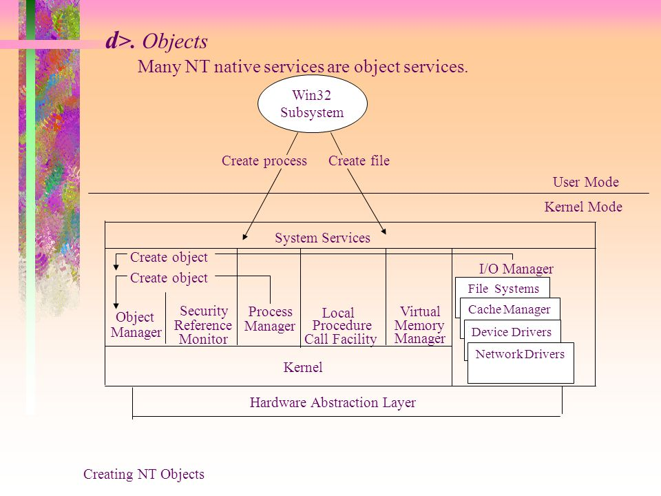 Many NT native services are object services.