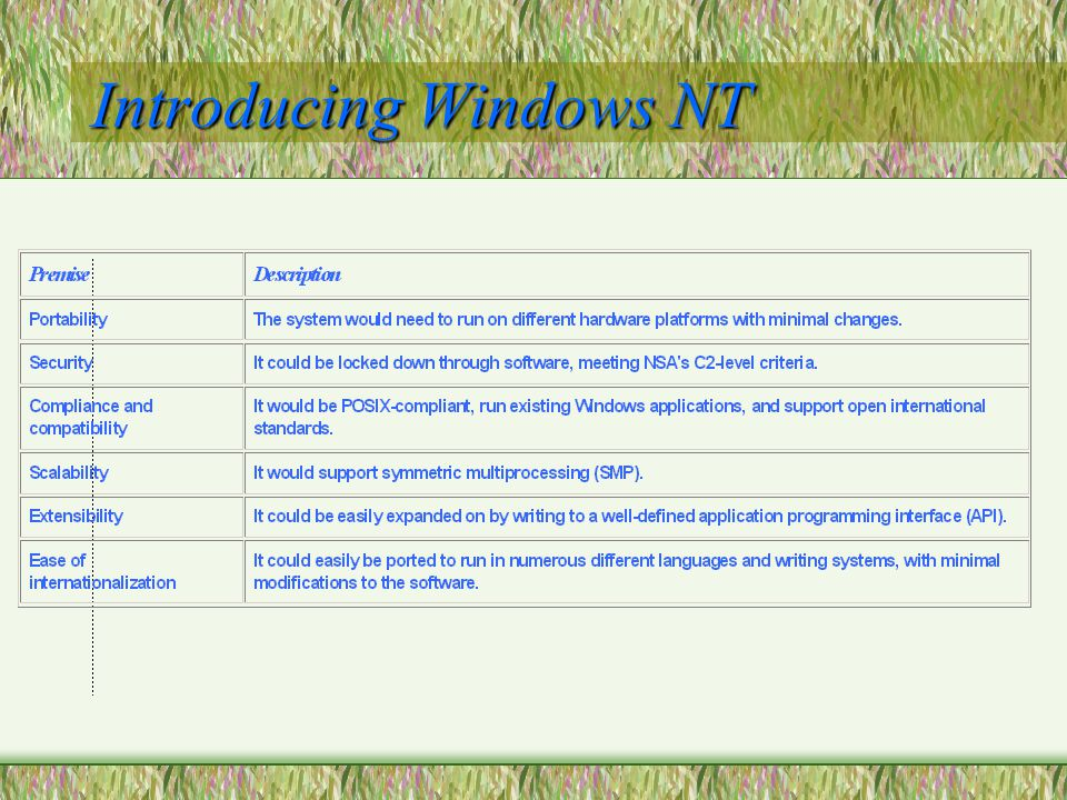 Using Windows NT as an Internet server(I) Examining the Internet Information Server IIS coupled tightly with the Windows NT operating system, has received some pretty good reviews  World Wide Web Service -------Gopher Service -------FTP Service