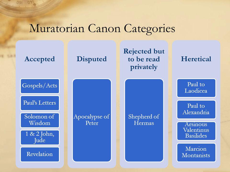 Muratorian Canon Categories Accepted Gospels/ActsPaul's Letters Solomon of Wisdom 1 & 2 John, Jude Revelation Disputed Apocalypse of Peter Rejected bu