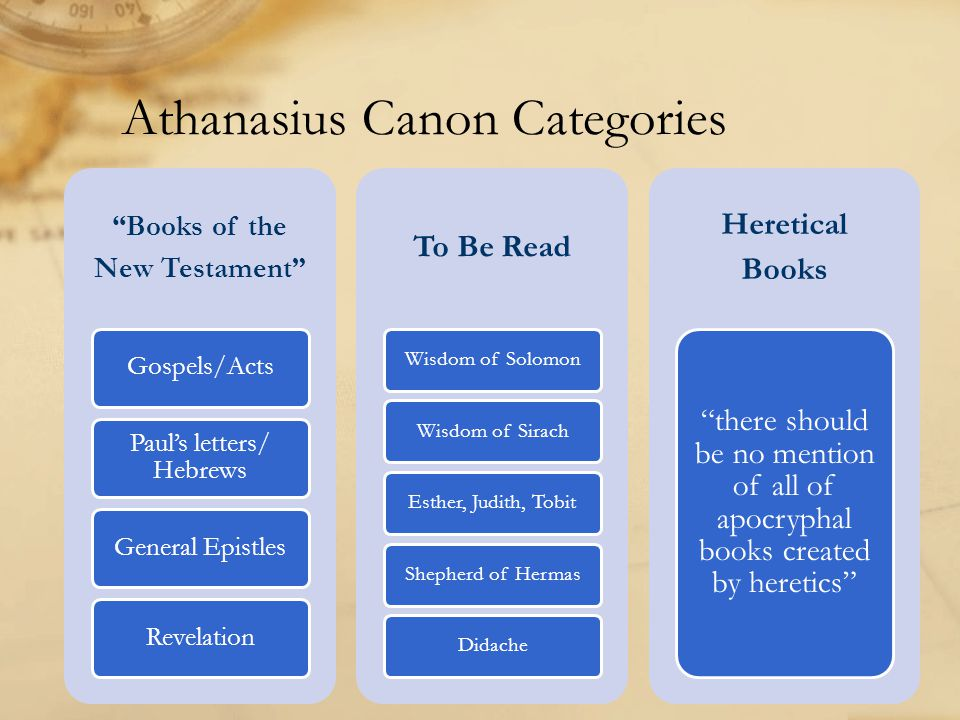"""Athanasius Canon Categories """"Books of the New Testament"""" Gospels/Acts Paul's letters/ Hebrews General EpistlesRevelation To Be Read Wisdom of SolomonW"""