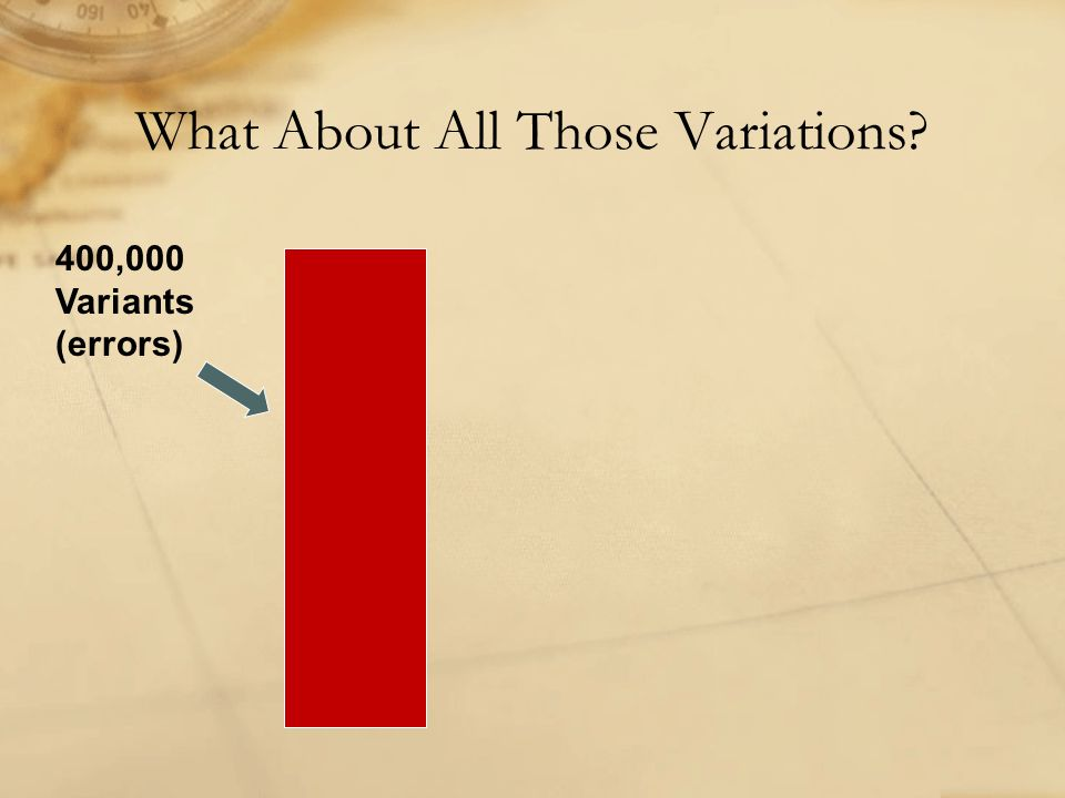 What About All Those Variations 400,000 Variants (errors)