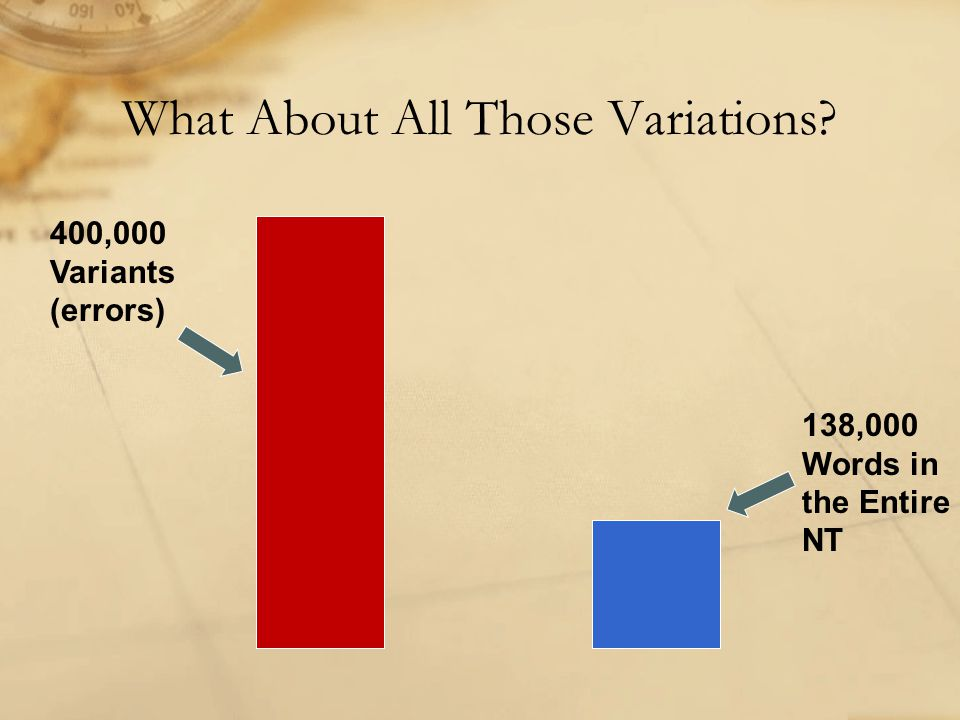 What About All Those Variations 400,000 Variants (errors) 138,000 Words in the Entire NT