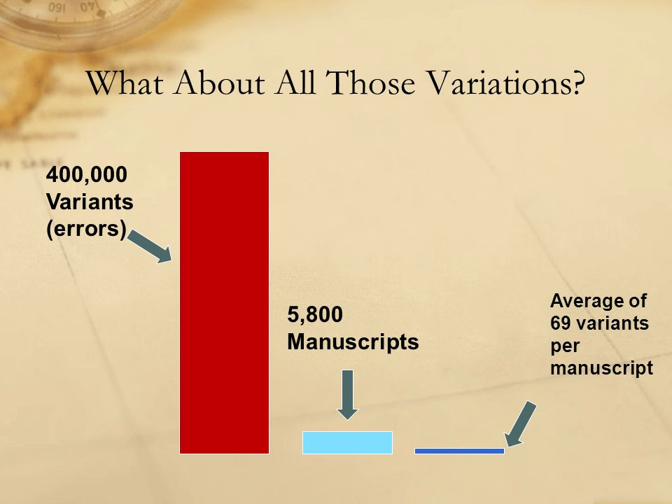 What About All Those Variations? 5,800 Manuscripts Average of 69 variants per manuscript 400,000 Variants (errors)