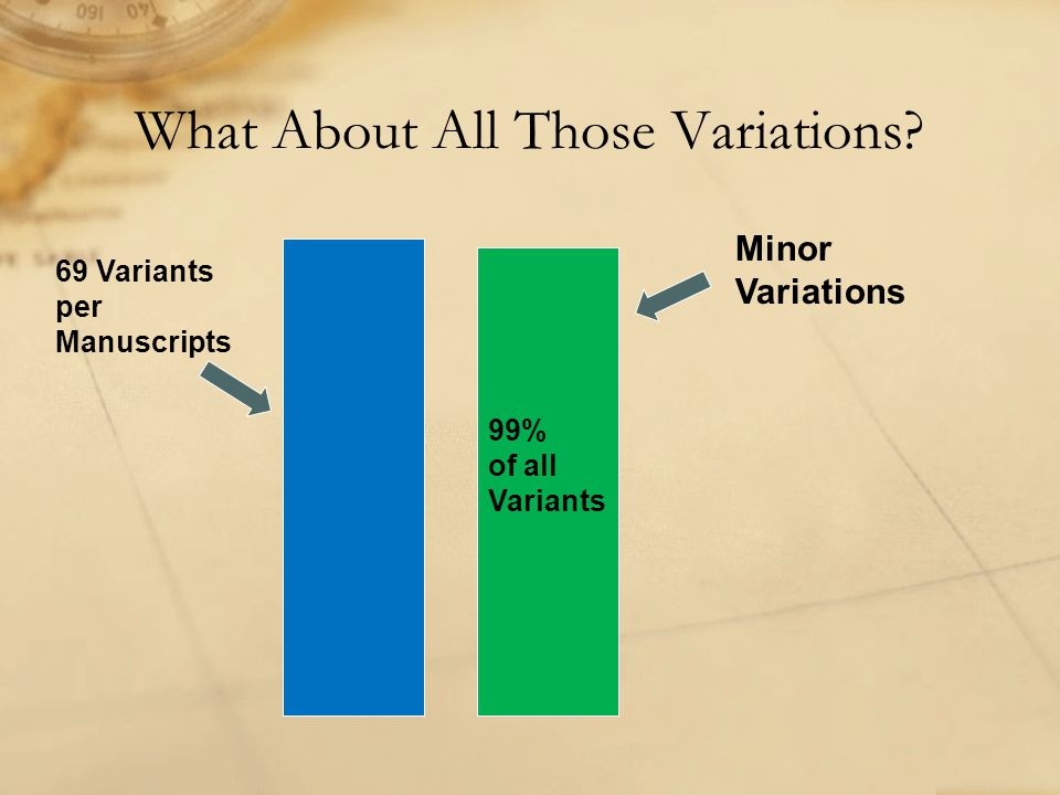 What About All Those Variations? Minor Variations 69 Variants per Manuscripts 99% of all Variants