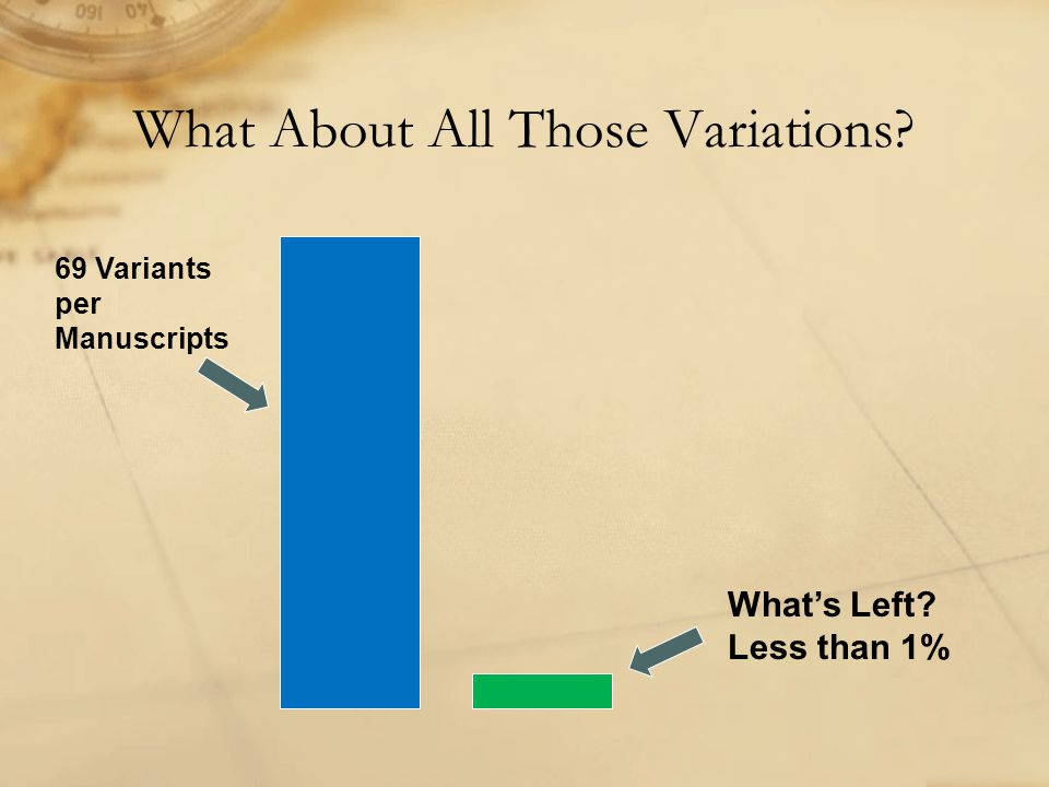 What About All Those Variations? What's Left? Less than 1% 69 Variants per Manuscripts