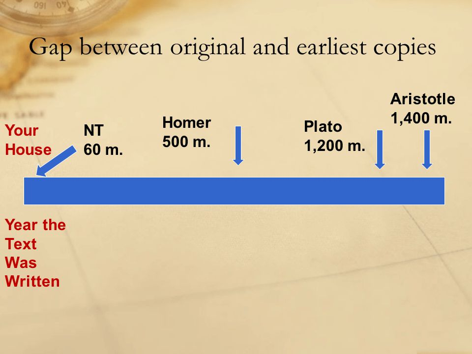 Gap between original and earliest copies Your House Year the Text Was Written Aristotle 1,400 m.