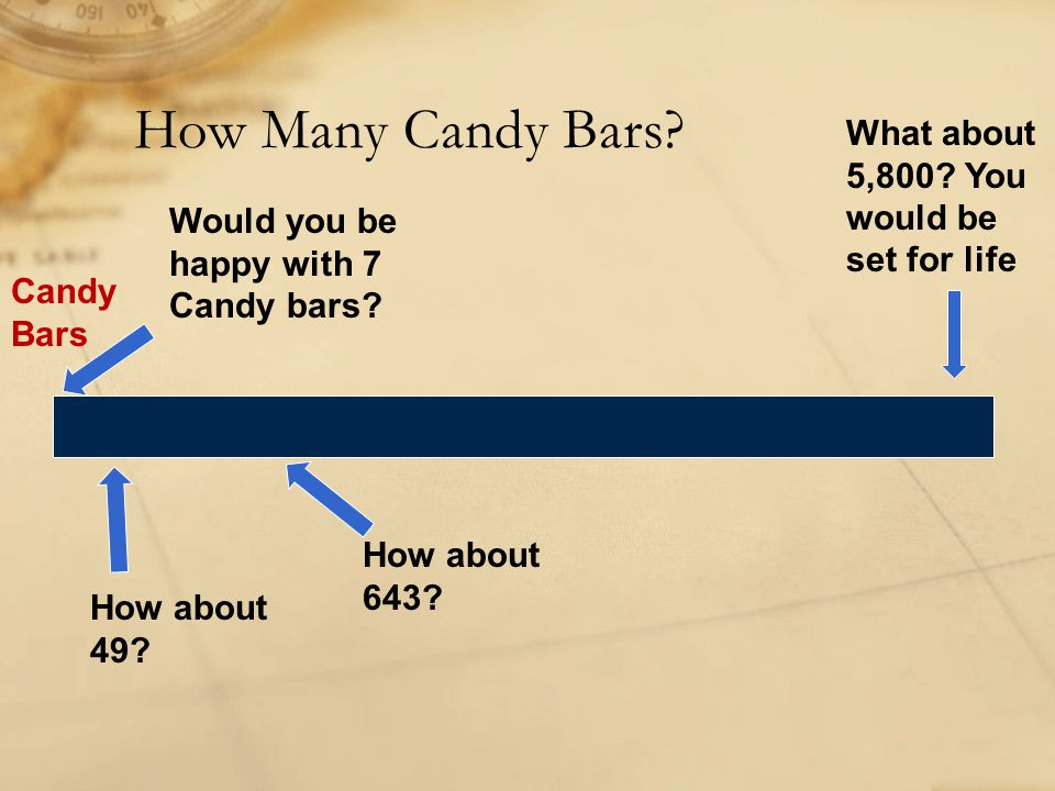 How Many Candy Bars? Candy Bars What about 5,800? You would be set for life Would you be happy with 7 Candy bars? How about 643? How about 49?