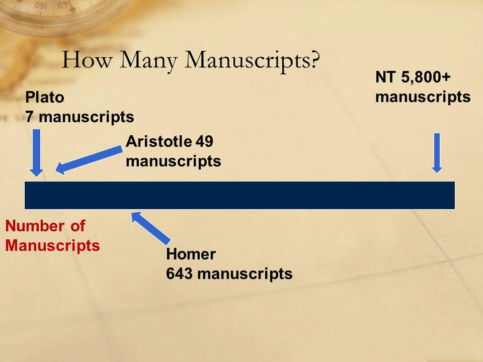 How Many Manuscripts? Number of Manuscripts NT 5,800+ manuscripts Plato 7 manuscripts Homer 643 manuscripts Aristotle 49 manuscripts