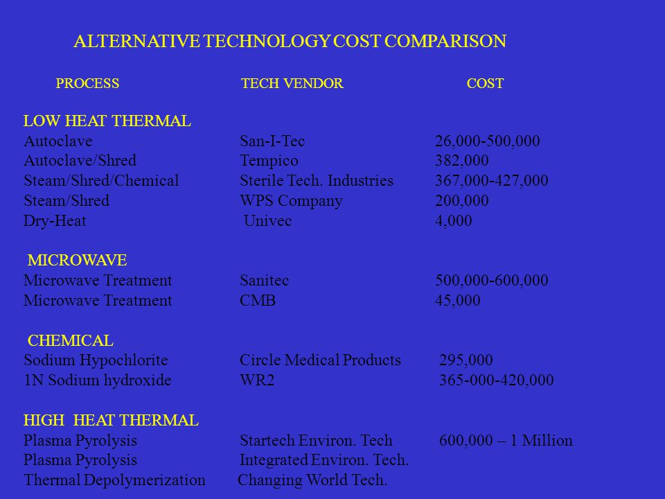 ALTERNATIVE TECHNOLOGY COST COMPARISON PROCESS TECH VENDOR COST LOW HEAT THERMAL Autoclave San-I-Tec 26,000-500,000 Autoclave/Shred Tempico 382,000 Steam/Shred/Chemical Sterile Tech.