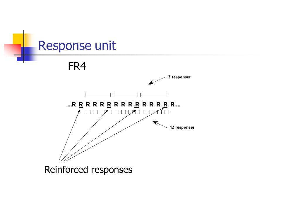 Response unit FR4 Reinforced responses