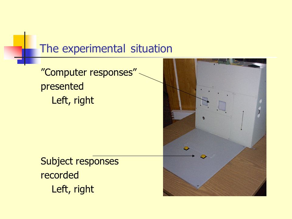 The experimental situation Computer responses presented Left, right Subject responses recorded Left, right