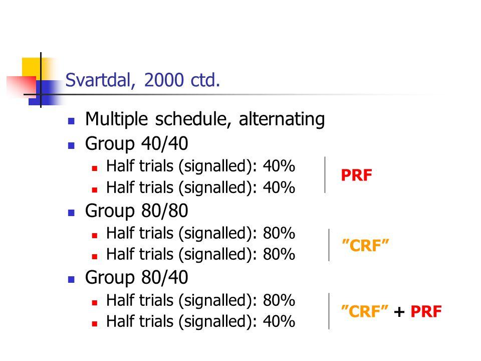 Svartdal, 2000 ctd. Multiple schedule, alternating Group 40/40 Half trials (signalled): 40% Group 80/80 Half trials (signalled): 80% Group 80/40 Half