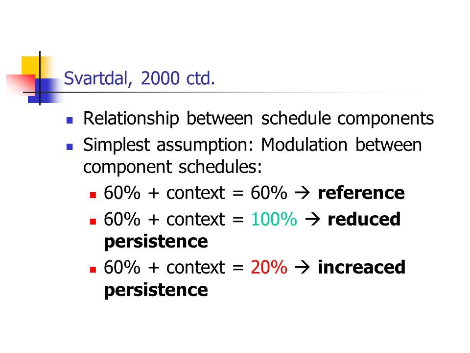 Svartdal, 2000 ctd. Relationship between schedule components Simplest assumption: Modulation between component schedules: 60% + context = 60%  refere