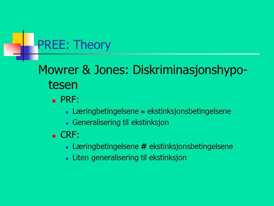 PREE: Theory Mowrer & Jones: Diskriminasjonshypo- tesen PRF: Læringbetingelsene  ekstinksjonsbetingelsene Generalisering til ekstinksjon CRF: Læringb