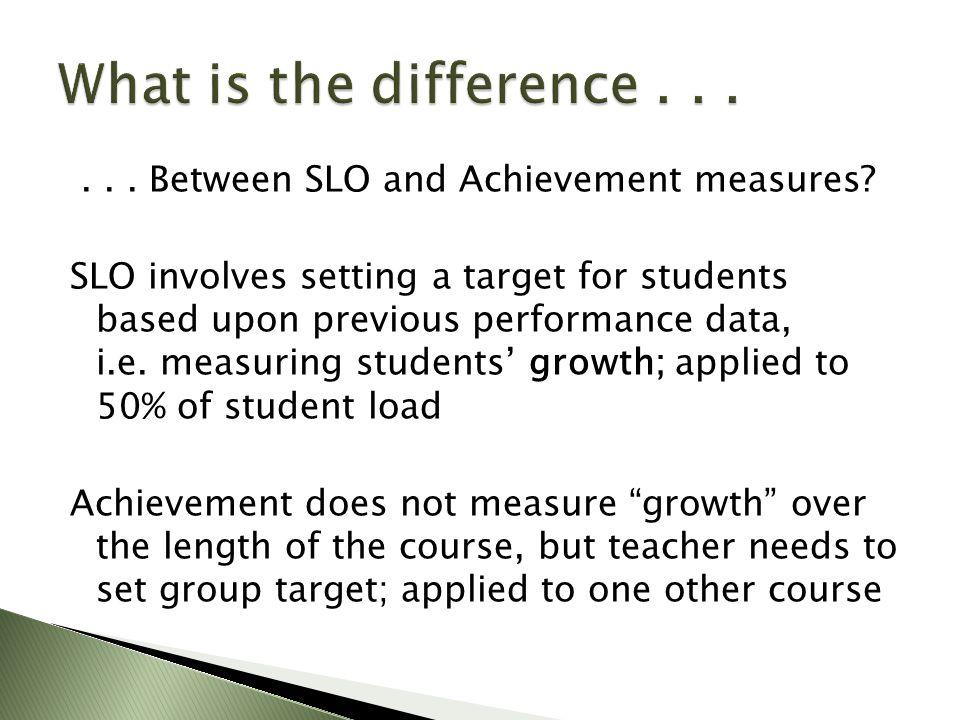... Between SLO and Achievement measures.