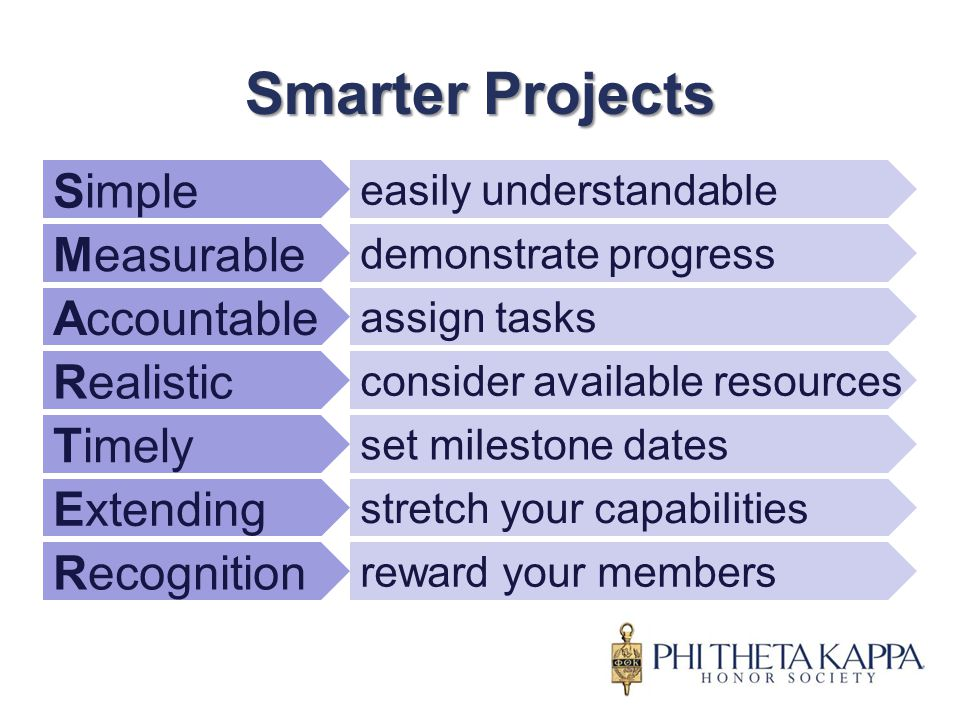 Smarter Projects Simple easily understandable Measurable demonstrate progress Accountable assign tasks Realistic consider available resources Timely s