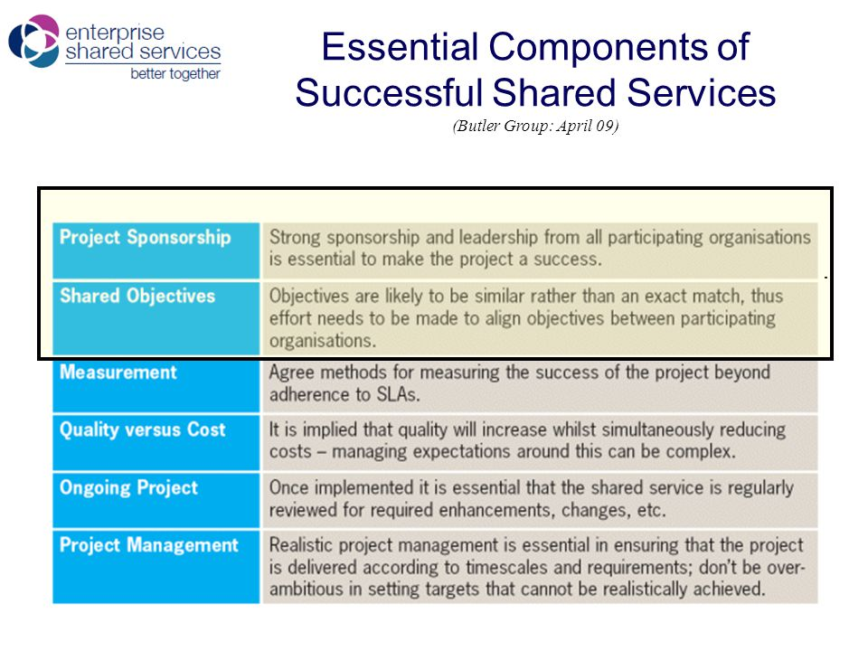 Essential Components of Successful Shared Services (Butler Group: April 09)