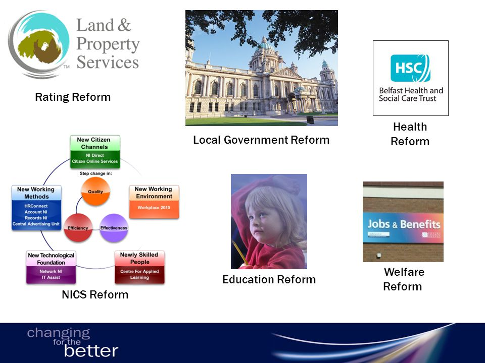 Education Reform Welfare Reform Rating Reform Local Government Reform Health Reform NICS Reform