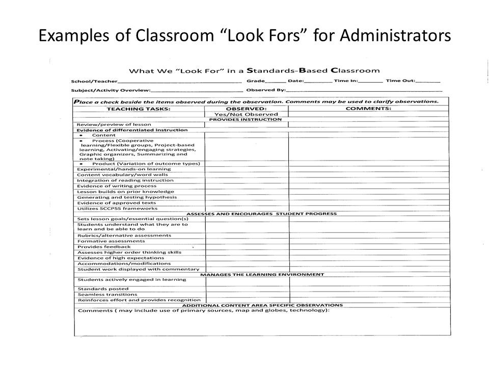 Examples of Classroom Look Fors for Administrators
