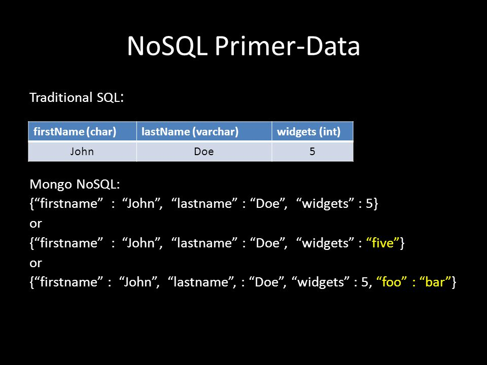NoSQL Primer-Queries Traditional SQL: SELECT email FROM users WHERE username = joe ; Mongo NoSQL: db.users.find({ username : joe }, { email : 1})