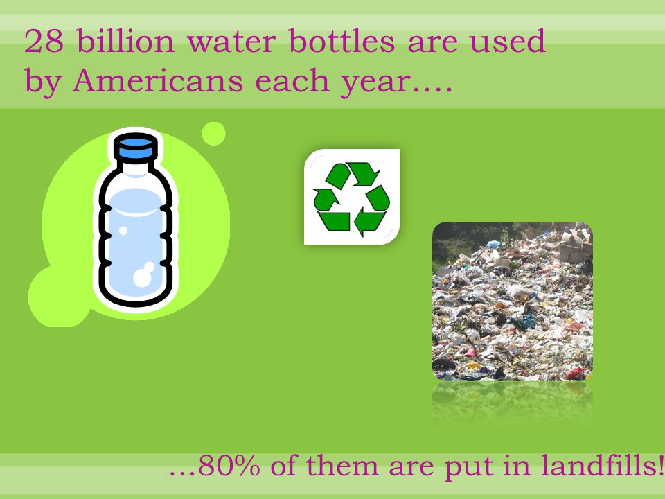 …80% of them are put in landfills! 28 billion water bottles are used by Americans each year….