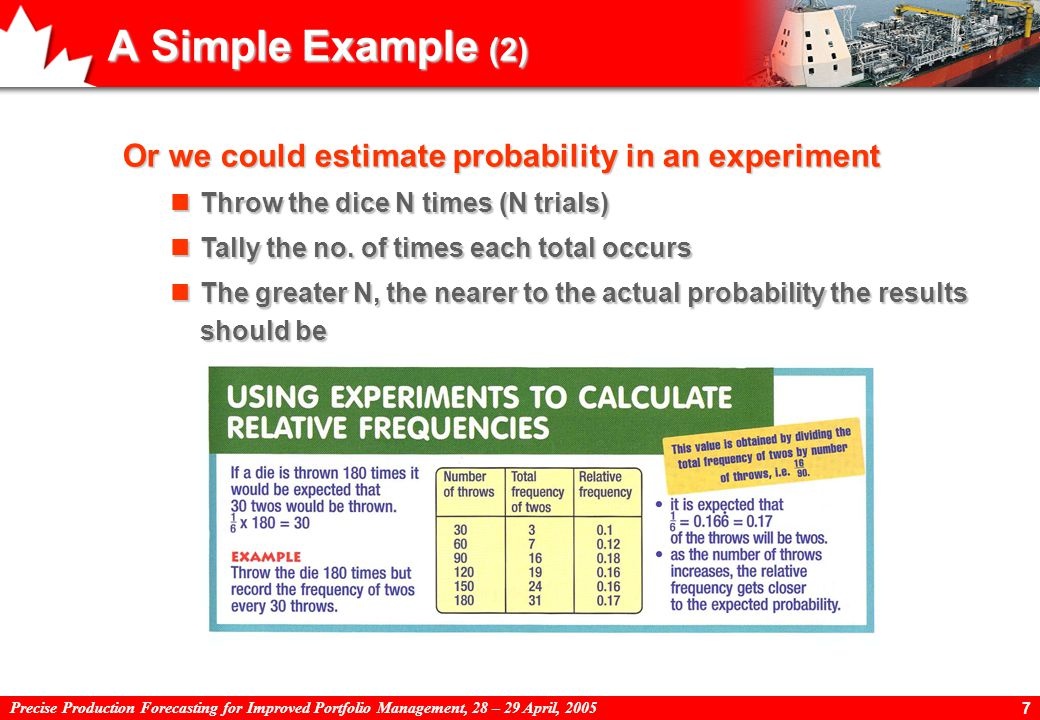 Precise Production Forecasting for Improved Portfolio Management, 28 – 29 April, 2005 8 A Simple Example: Tabulated Results 11100136 0.0250.000025012 0.0450.083345311 0.0980.111198410 0.1080.055510829 0.1560.194415678 0.1460.194414677 0.1580.194415876 0.1070.055510725 0.0790.02777914 0.0570.05555723 0.0220.02772212 Frequency N = 1001 Relative N = 36 No of ways N = 1001 No.