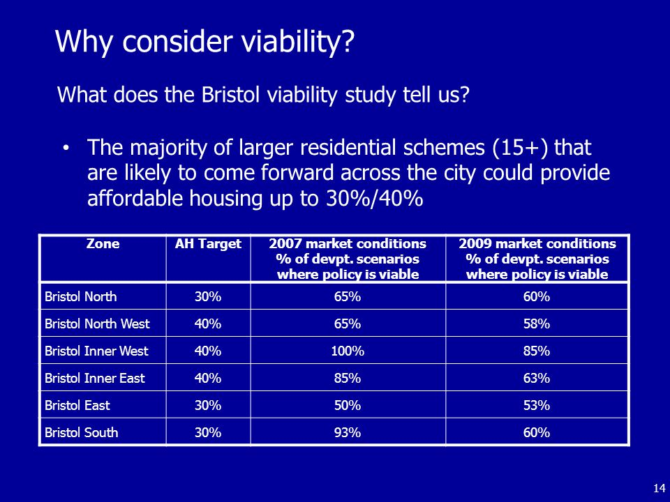 Why consider viability.What does the Bristol viability study tell us.