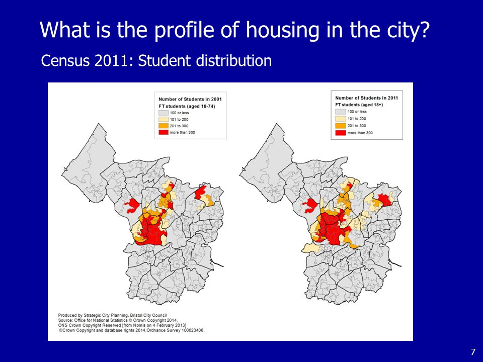 What is the profile of housing in the city Census 2011: Student distribution 7
