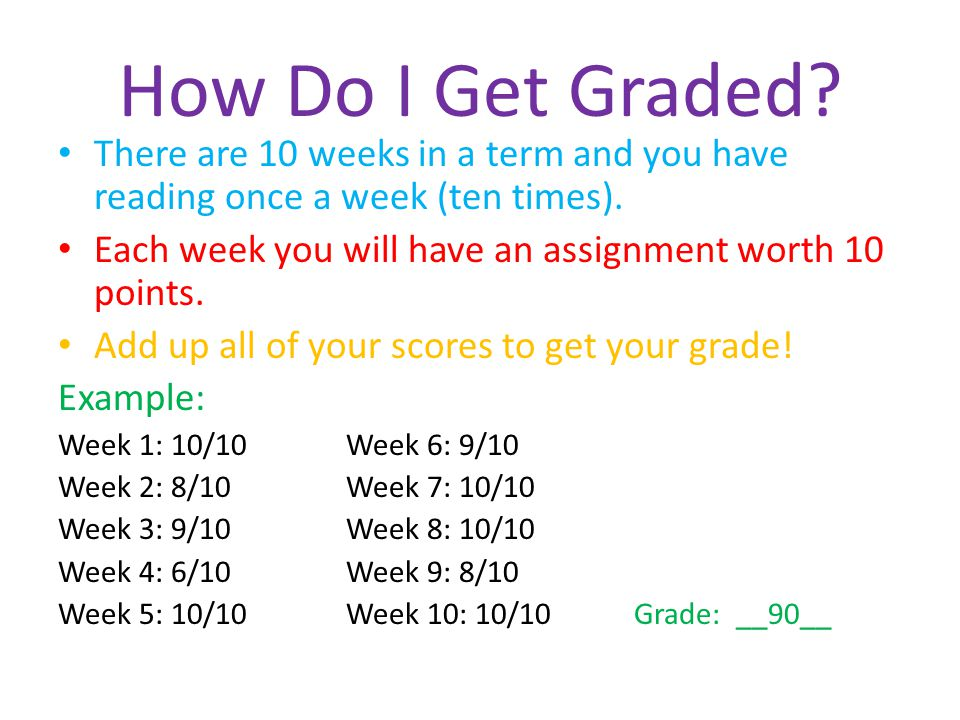 How Do I Get Graded.There are 10 weeks in a term and you have reading once a week (ten times).