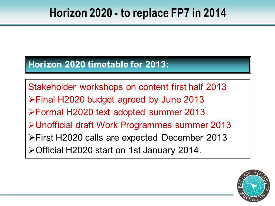 Stakeholder workshops on content first half 2013  Final H2020 budget agreed by June 2013  Formal H2020 text adopted summer 2013  Unofficial draft W