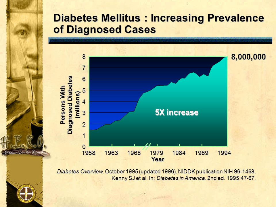 What is Borderline Diabetes.Impaired fasting glucose.