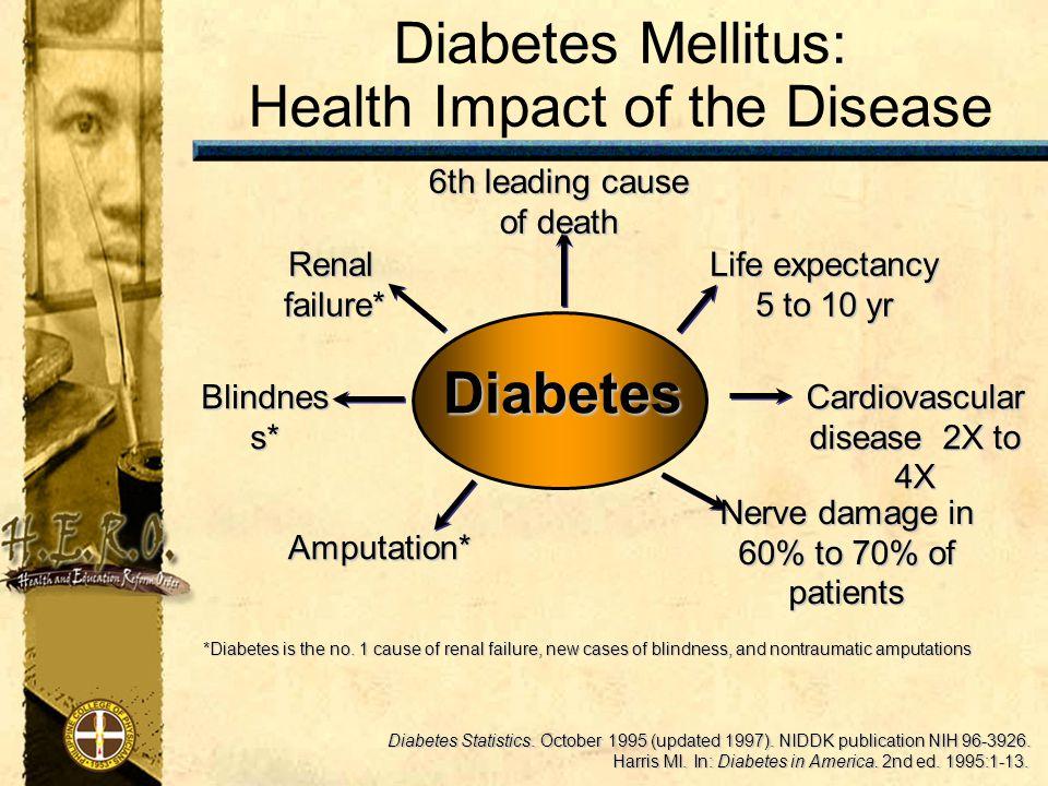 Diabetes Mellitus: Health Impact of the Disease *Diabetes is the no.