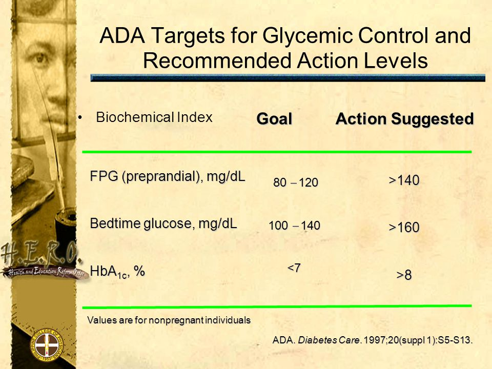 ADA Targets for Glycemic Control and Recommended Action Levels Biochemical Index Goal Action Suggested FPG (preprandial), mg/dL Bedtime glucose, mg/dL HbA 1c, % Values are for nonpregnant individuals ADA.