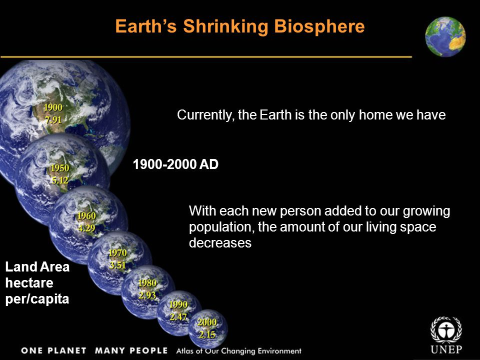 1900-2000 AD Earth's Shrinking Biosphere Currently, the Earth is the only home we have With each new person added to our growing population, the amoun