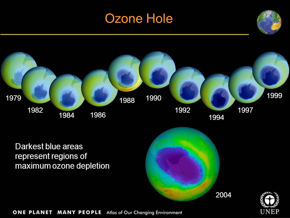Ozone Hole Darkest blue areas represent regions of maximum ozone depletion 1979 1982 1984 1986 1988 1990 1992 1994 1997 1999 2004