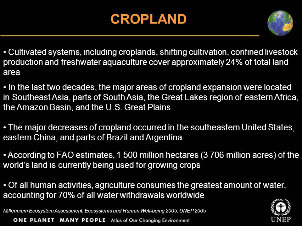 CROPLAND Cultivated systems, including croplands, shifting cultivation, confined livestock production and freshwater aquaculture cover approximately 24% of total land area In the last two decades, the major areas of cropland expansion were located in Southeast Asia, parts of South Asia, the Great Lakes region of eastern Africa, the Amazon Basin, and the U.S.