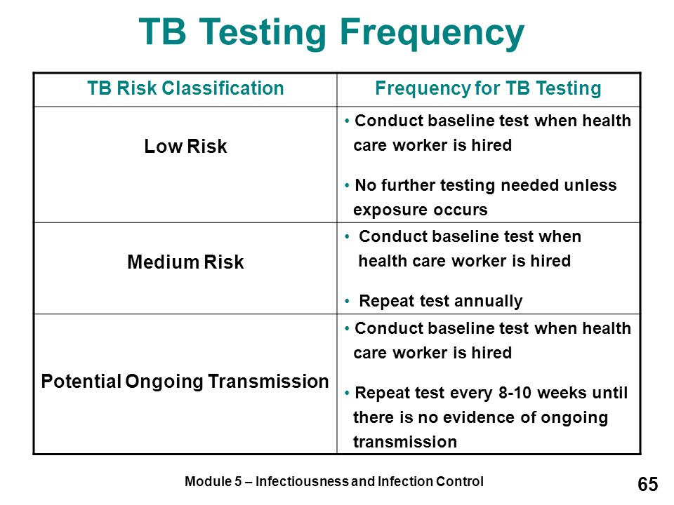Module 5 – Infectiousness and Infection Control 65 TB Risk ClassificationFrequency for TB Testing Low Risk Conduct baseline test when health care work