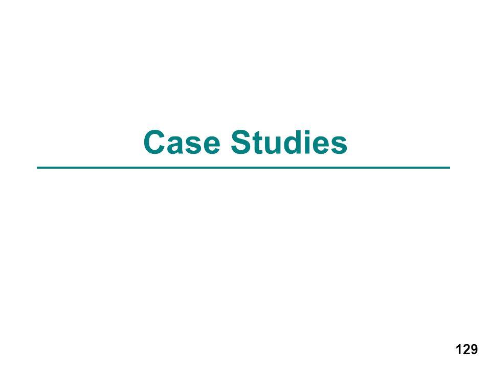 129 Case Studies